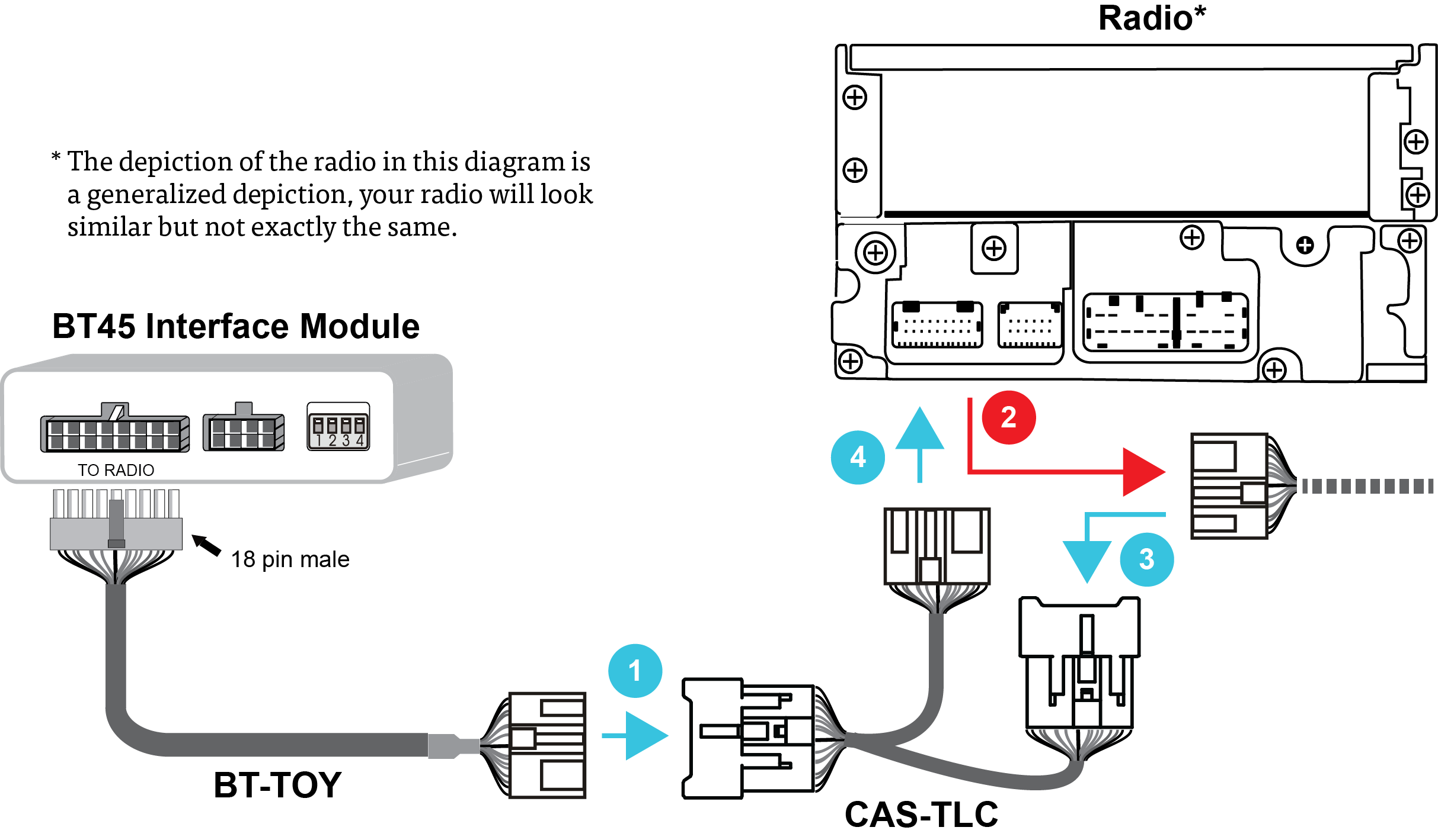 CAS-TLC Cable Connection Diagram