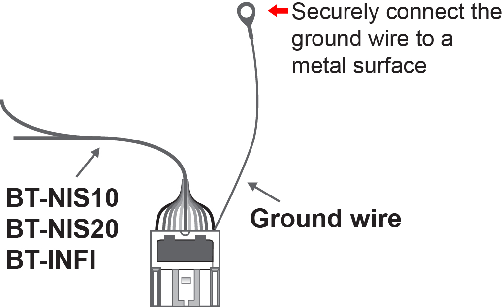 Cable Ground Wire